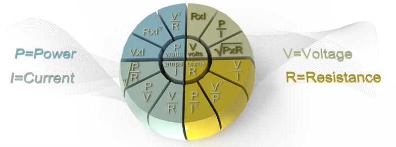 Power-Circle-Image