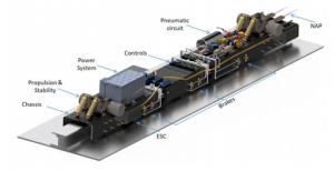 Avishkar Hyperloop Pod